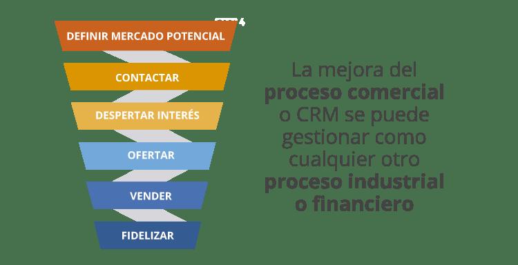Mejorar ventas en empresas de materiales de construcci n - Empresas de materiales de construccion ...
