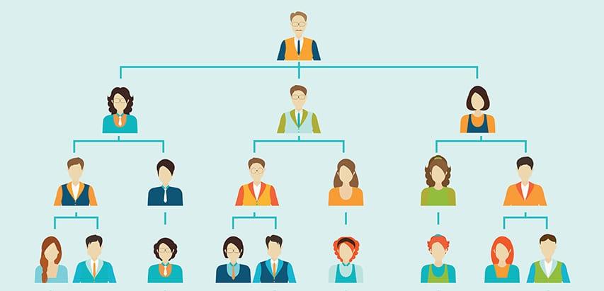 cómo reestructurar tu compañía sin afectar a las ventas